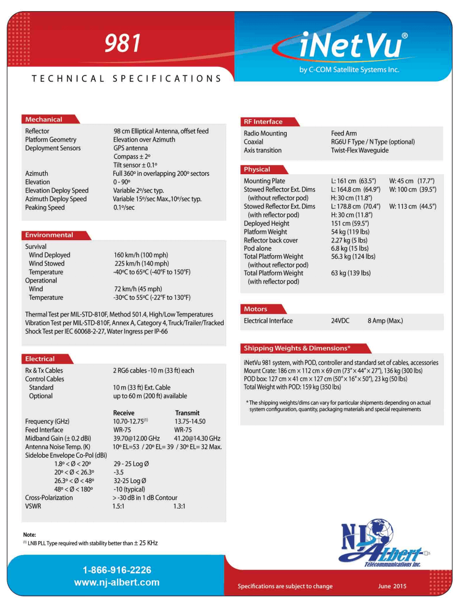981 specs page2 tp