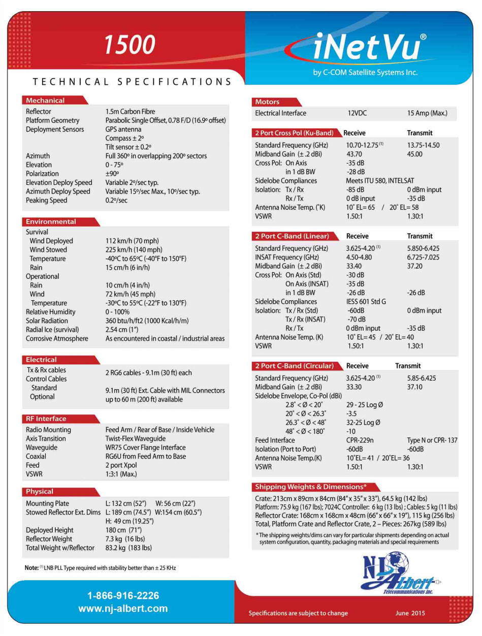 antenne 1500 specs page 2