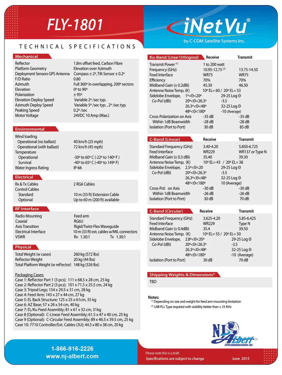 fly-1801 specs page 2 tp