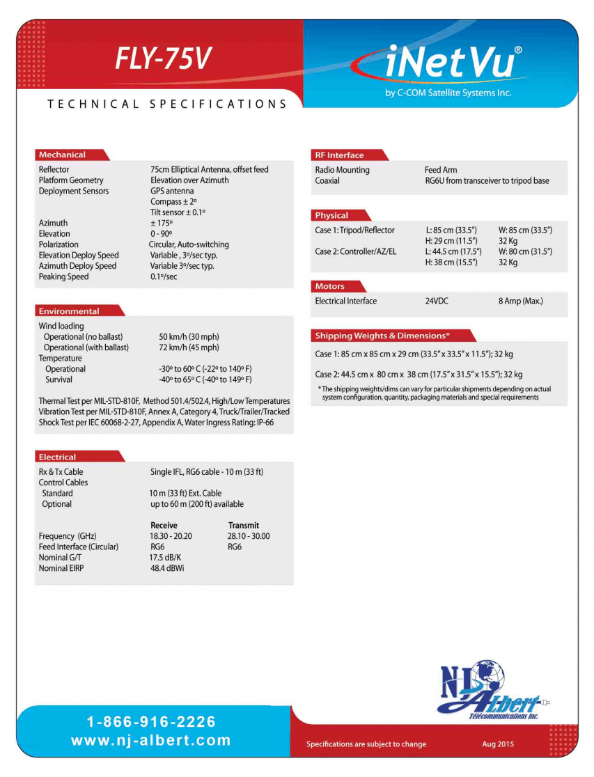 fly-75v specs page 2 tp
