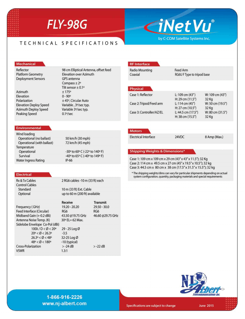 fly-98g specs page 2 tp