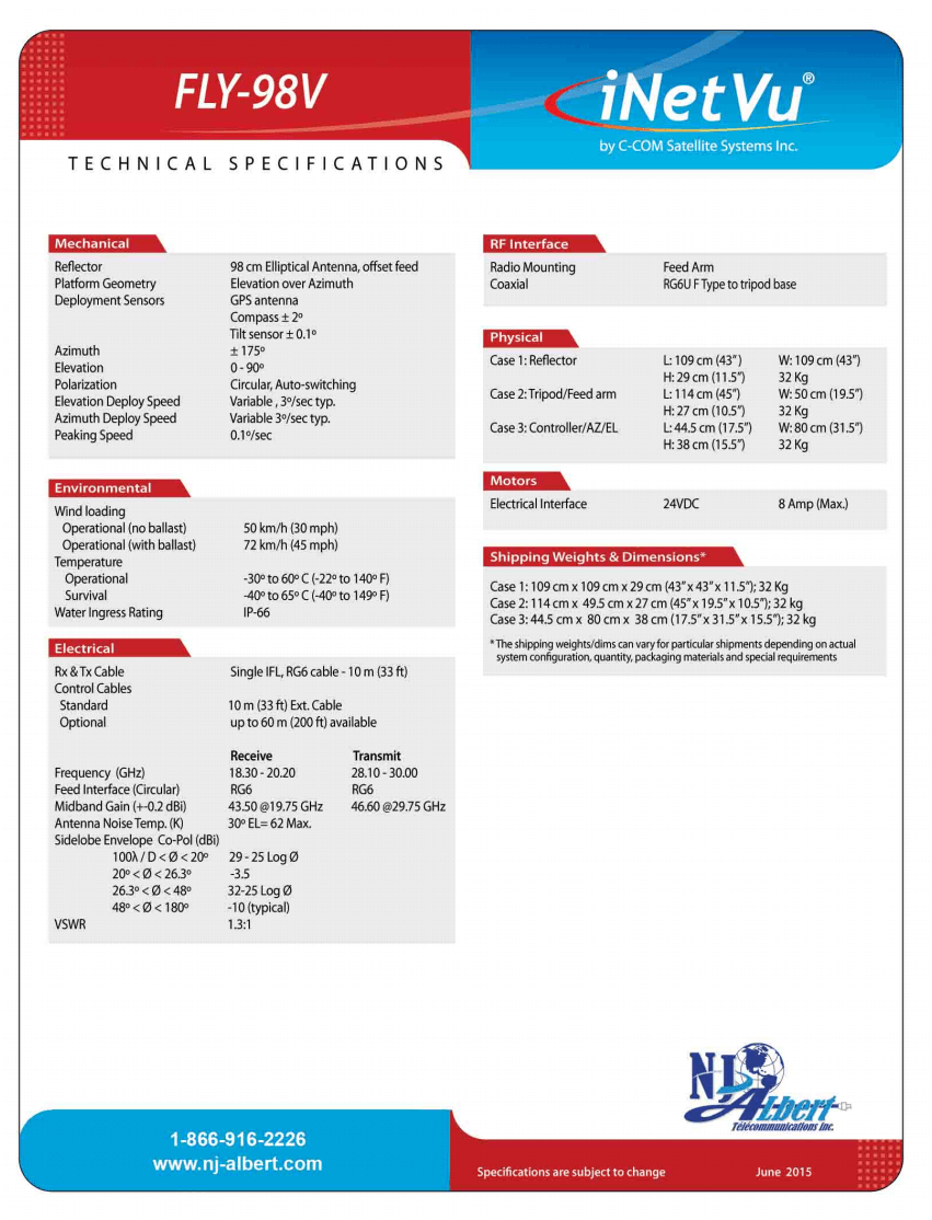 fly-98v specs page 2 tp