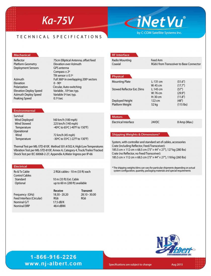 ka-75v specs page2 tp